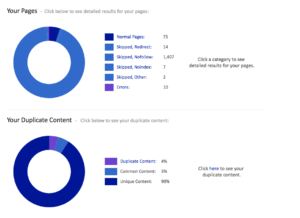 siteliner helps your SEO by finding duplicate content on your site